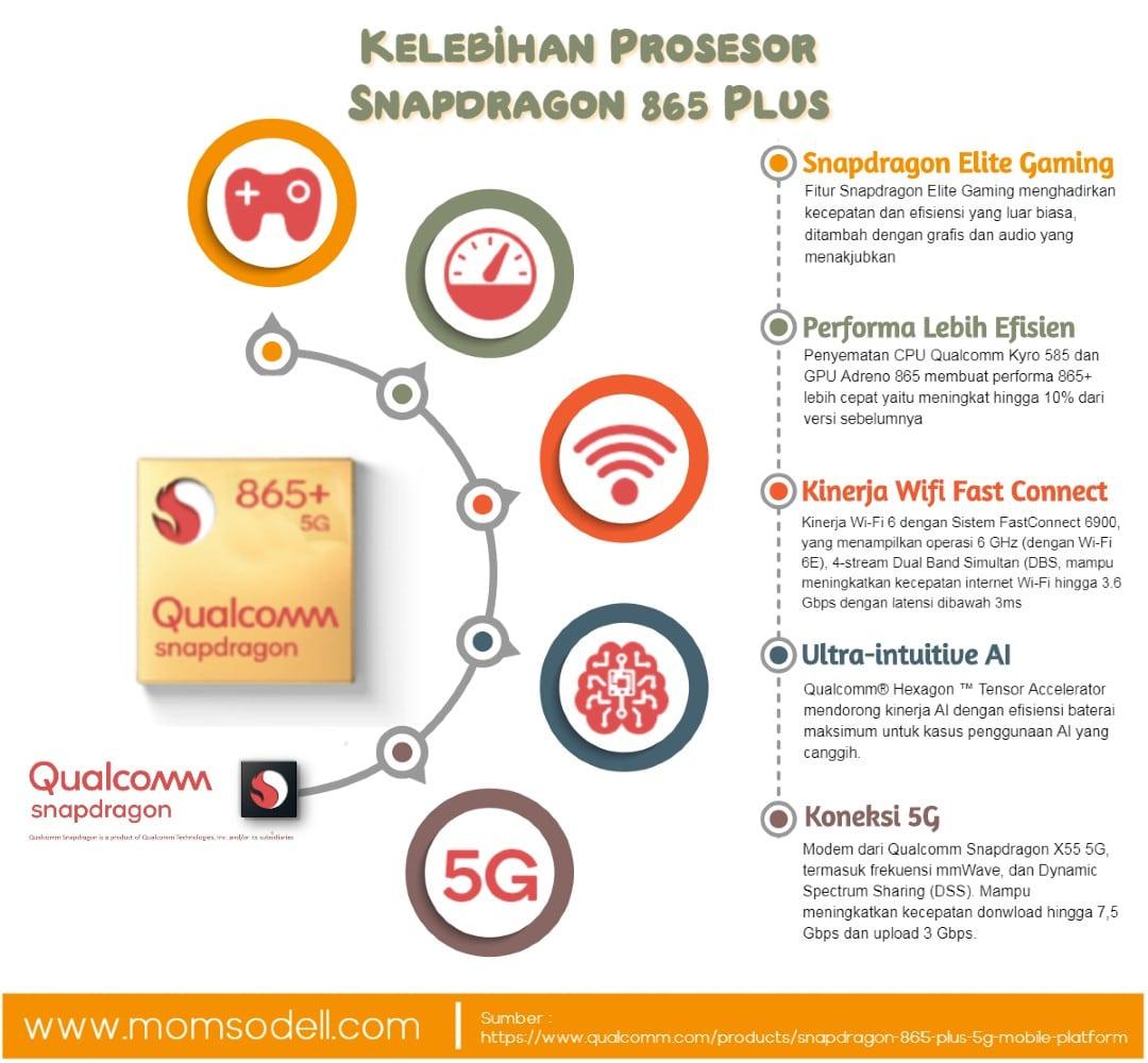 Infografik Kelebihan Snapdragon 865 plus